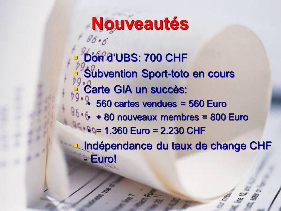 Nouveautés Don d'UBS: 700 CHF Subvention Sport-toto en cours