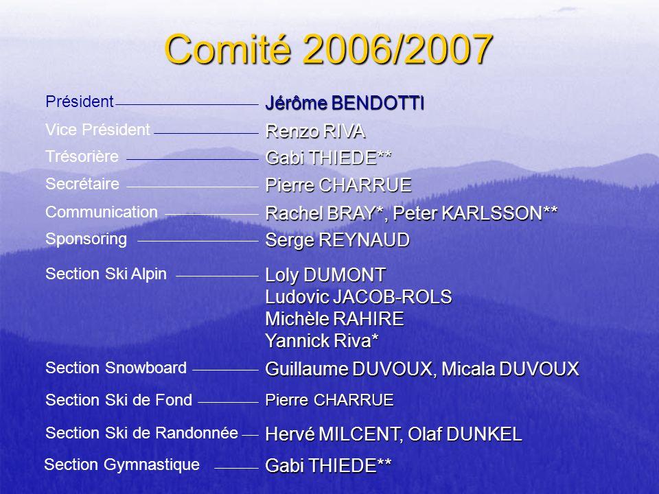 Comité 2006/2007 Jérôme BENDOTTI Renzo RIVA Gabi THIEDE**