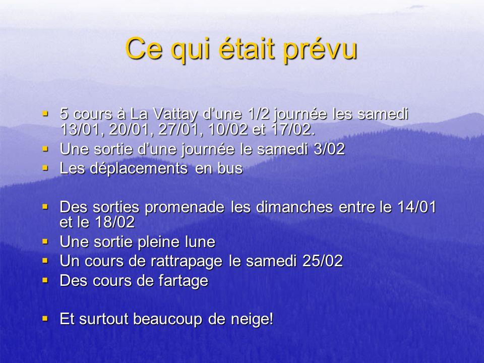 Ce qui était prévu 5 cours à La Vattay d'une 1/2 journée les samedi 13/01, 20/01, 27/01, 10/02 et 17/02.