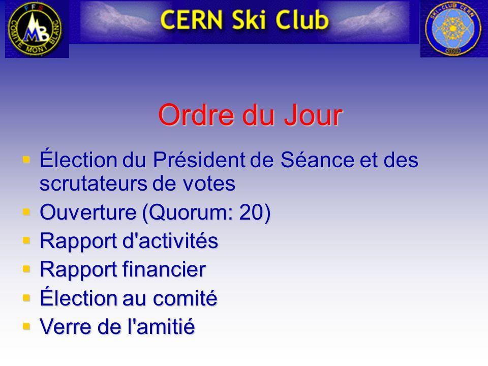 Ordre du Jour Élection du Président de Séance et des scrutateurs de votes. Ouverture (Quorum: 20) Rapport d activités.