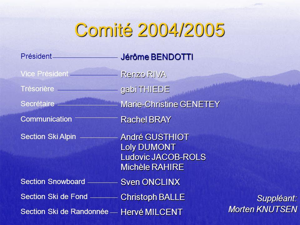 Comité 2004/2005 Jérôme BENDOTTI Renzo RIVA gabi THIEDE