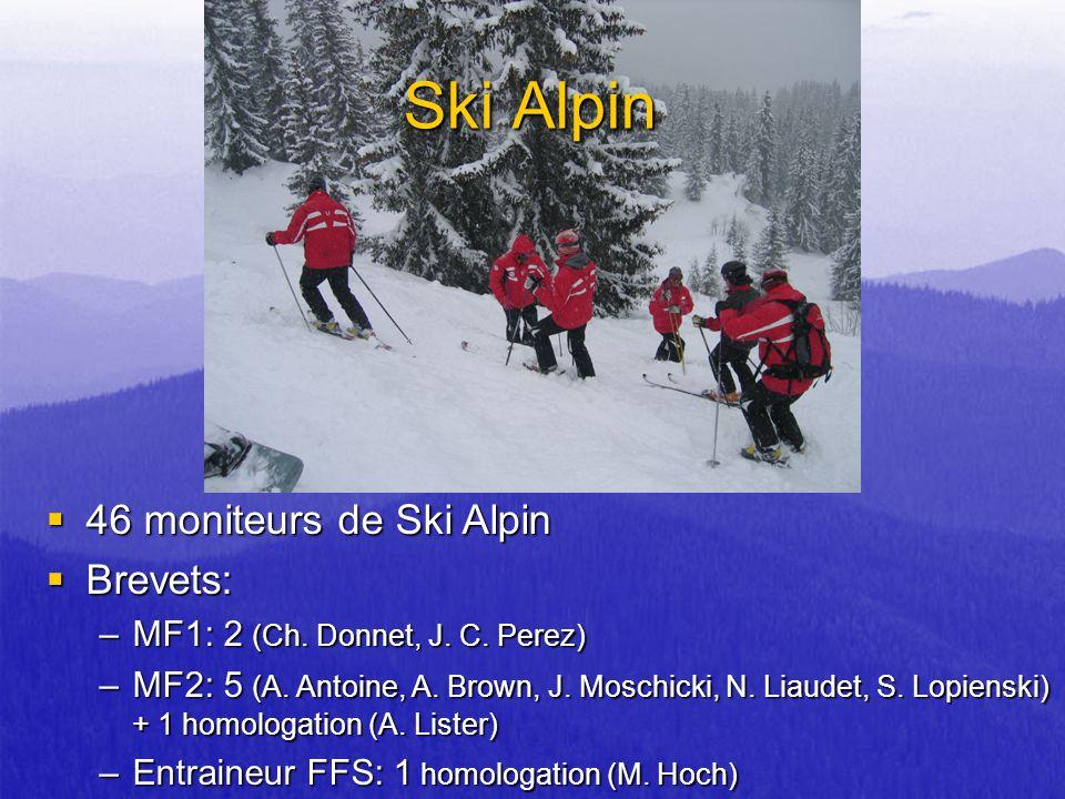 Ski Alpin 46 moniteurs de Ski Alpin Brevets: