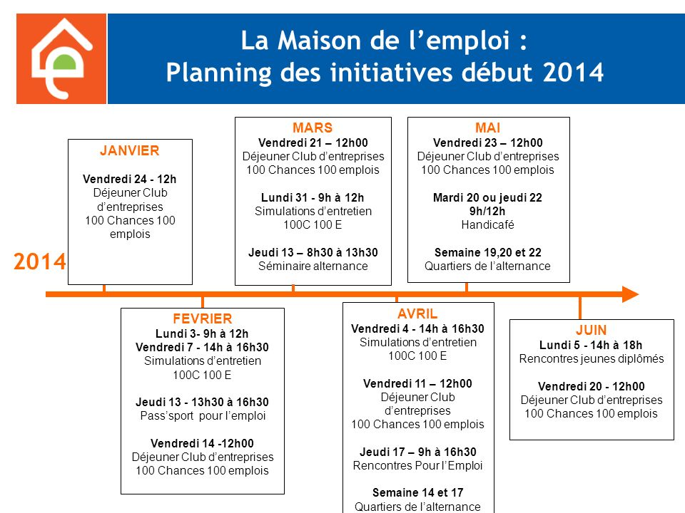 La Maison de l'emploi : Planning des initiatives début 2014