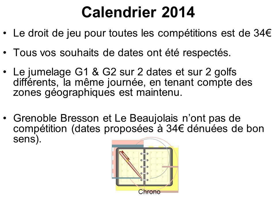 Calendrier 2014 Le droit de jeu pour toutes les compétitions est de 34€ Tous vos souhaits de dates ont été respectés.