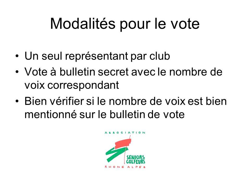 Modalités pour le vote Un seul représentant par club