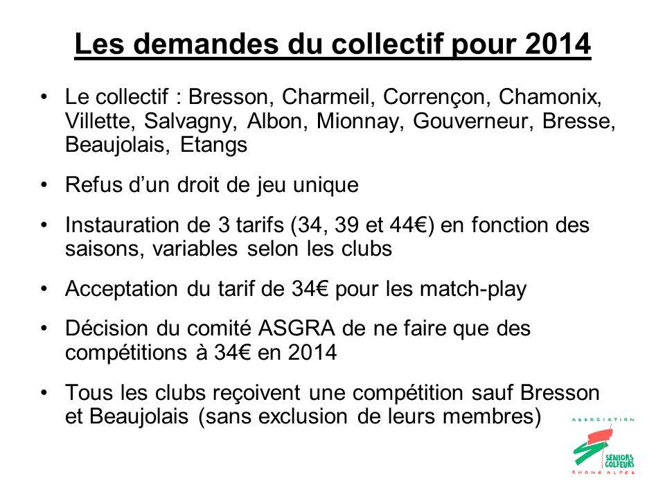 Les demandes du collectif pour 2014