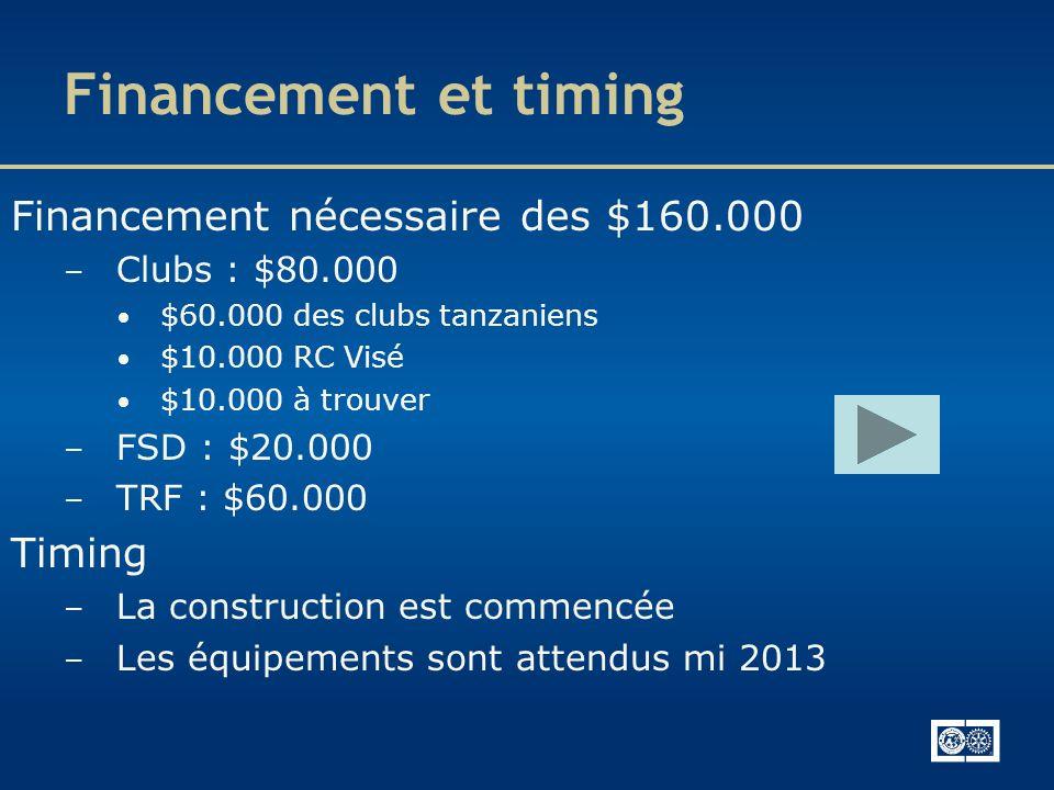 Financement et timing Financement nécessaire des $160.000 Timing