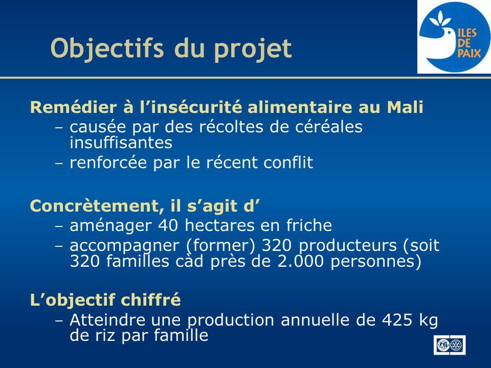 Objectifs du projet Remédier à l'insécurité alimentaire au Mali