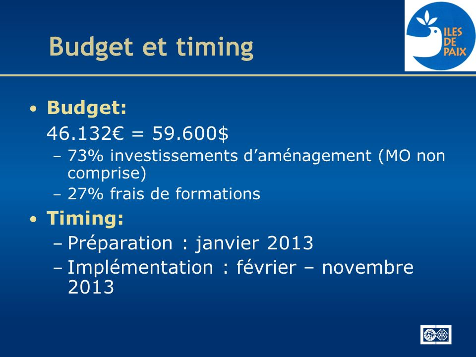 Budget et timing Budget: 46.132€ = 59.600$ Timing: