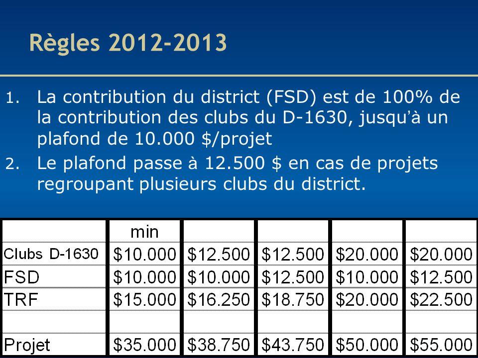 Règles 2012-2013 La contribution du district (FSD) est de 100% de la contribution des clubs du D-1630, jusqu'à un plafond de 10.000 $/projet.