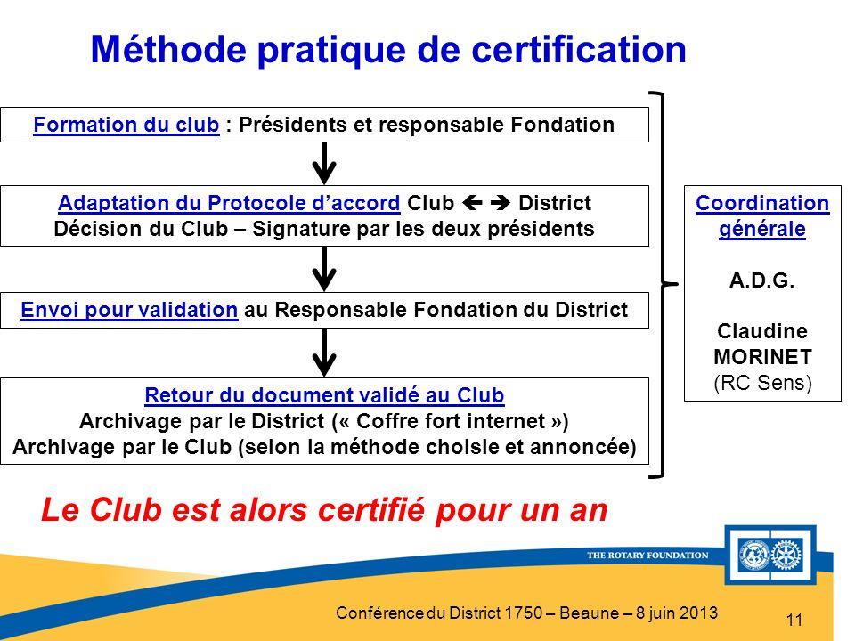 Méthode pratique de certification