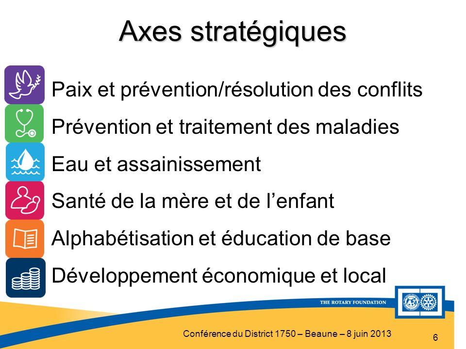 Axes stratégiques Paix et prévention/résolution des conflits