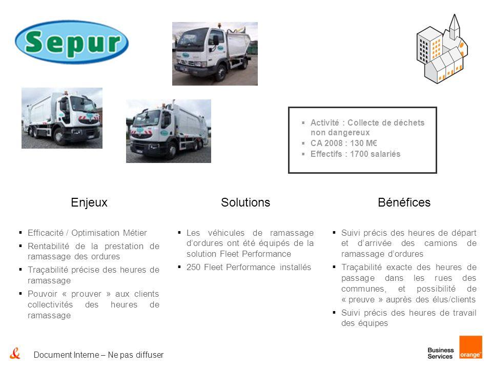 Enjeux Solutions Bénéfices Efficacité / Optimisation Métier