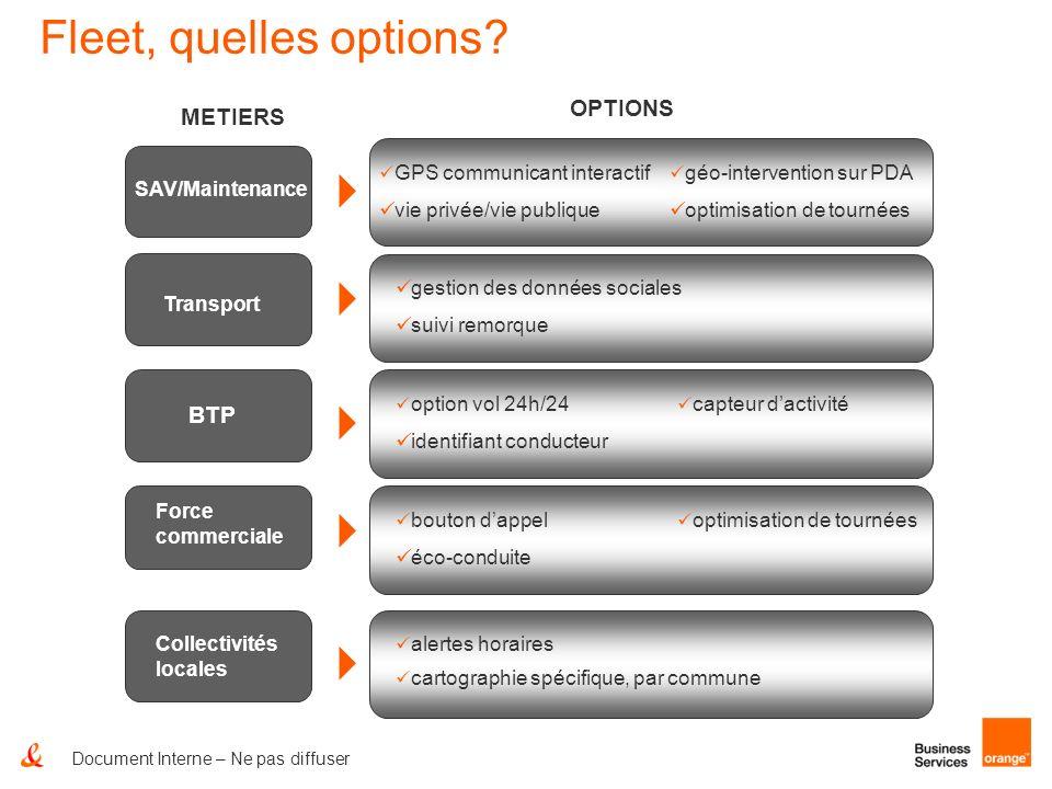 Fleet, quelles options OPTIONS METIERS BTP vie privée/vie publique