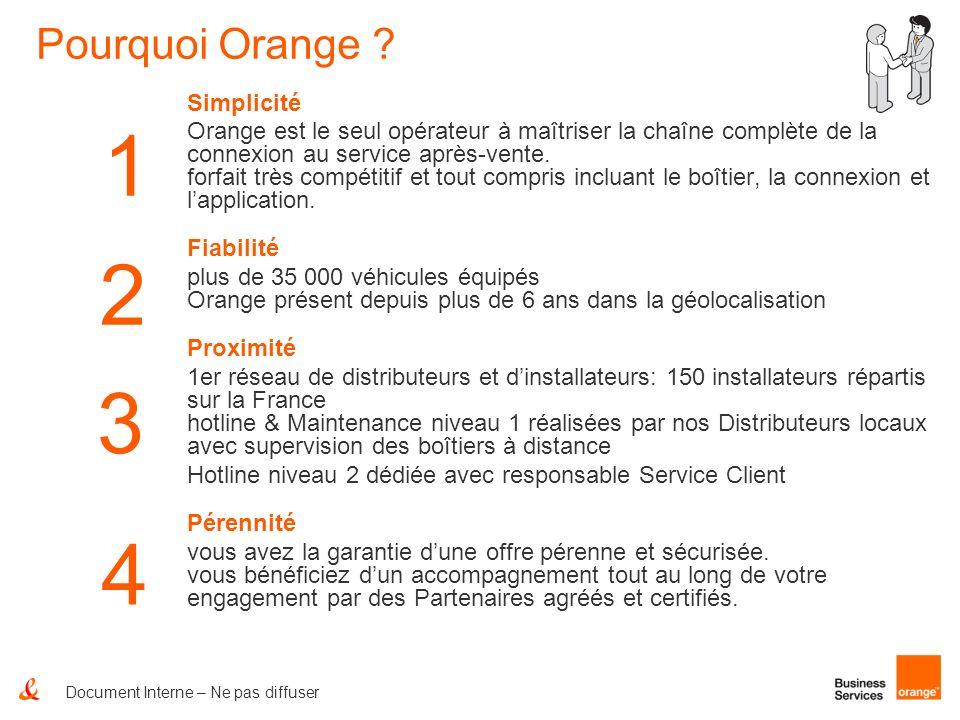 1 2 3 4 Pourquoi Orange Simplicité
