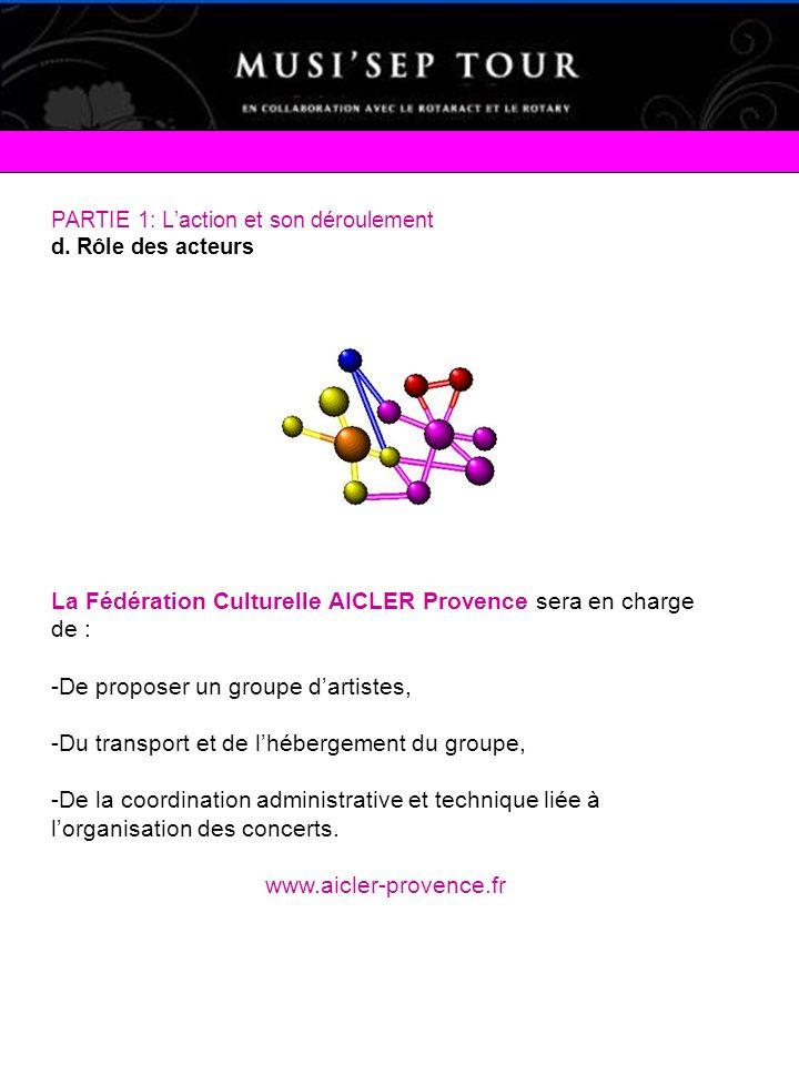 La Fédération Culturelle AICLER Provence sera en charge de :