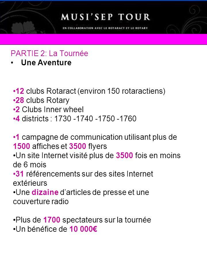 PARTIE 2: La Tournée Une Aventure. 12 clubs Rotaract (environ 150 rotaractiens) 28 clubs Rotary. 2 Clubs Inner wheel.