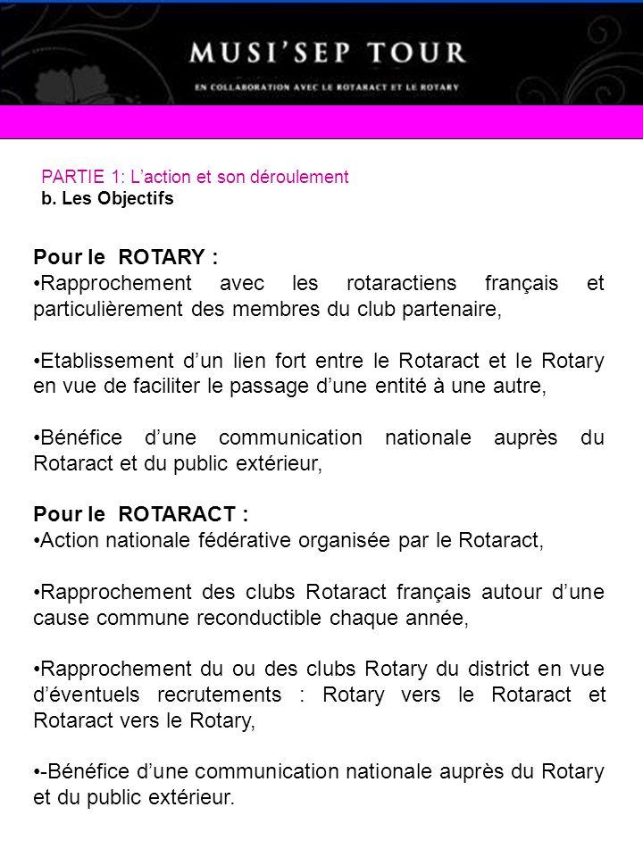 Action nationale fédérative organisée par le Rotaract,