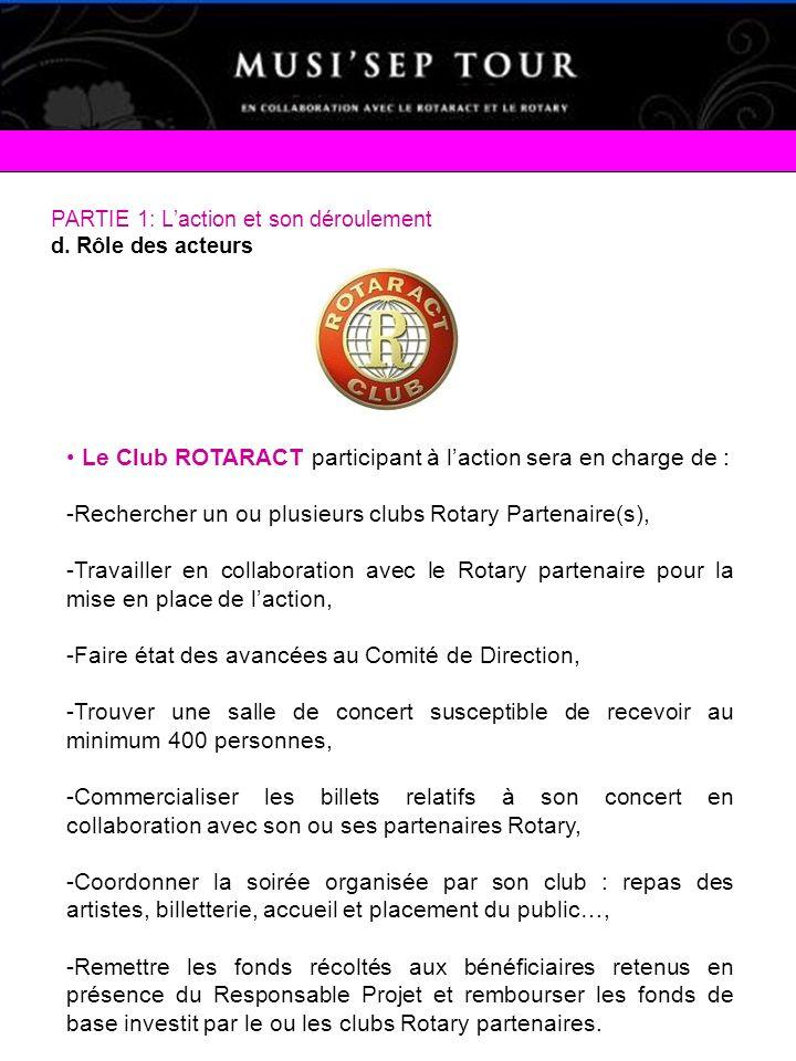 Le Club ROTARACT participant à l'action sera en charge de :