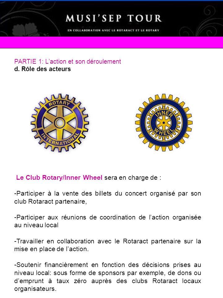 Le Club Rotary/Inner Wheel sera en charge de :