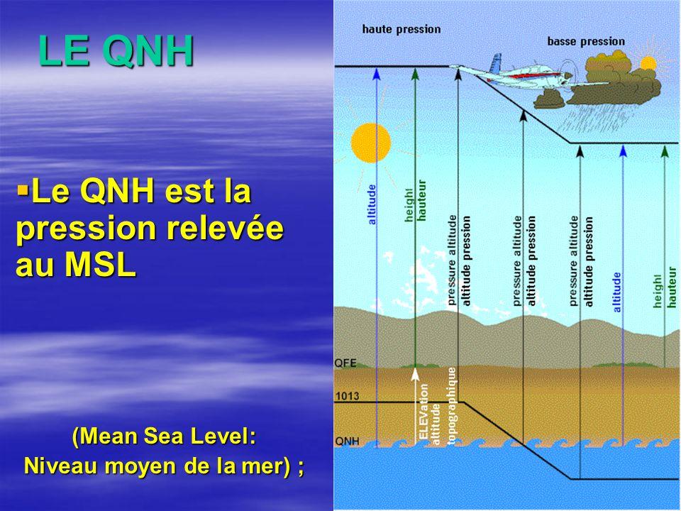 Niveau moyen de la mer) ;