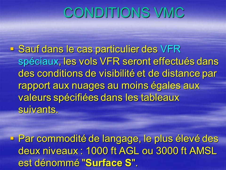CONDITIONS VMC
