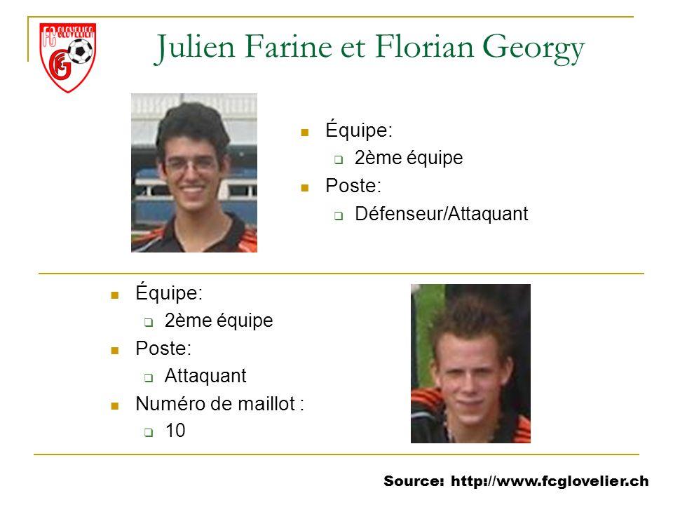 Julien Farine et Florian Georgy