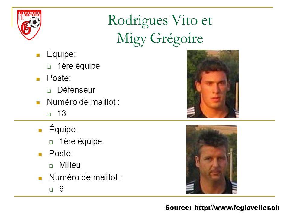 Rodrigues Vito et Migy Grégoire