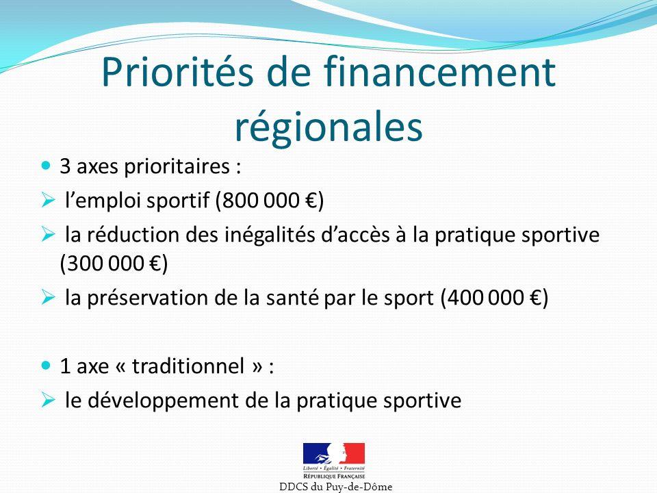 Priorités de financement régionales
