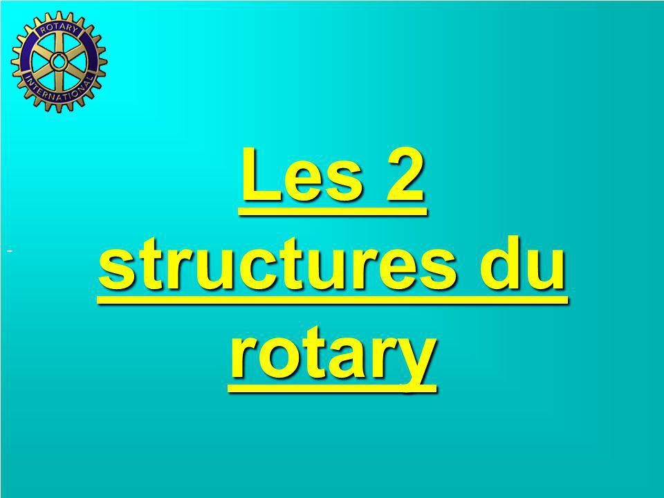 Les 2 structures du rotary