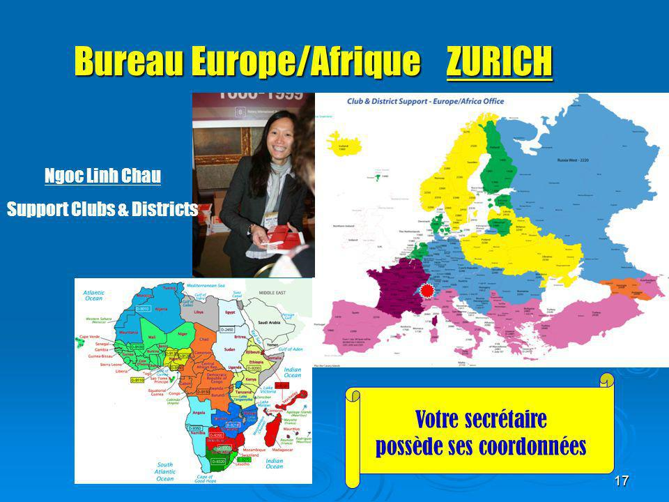 Bureau Europe/Afrique ZURICH