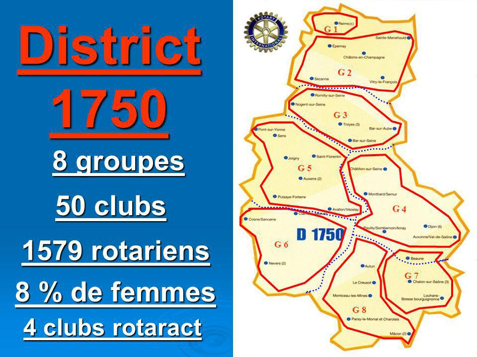 District 1750 8 groupes 50 clubs 1579 rotariens 8 % de femmes