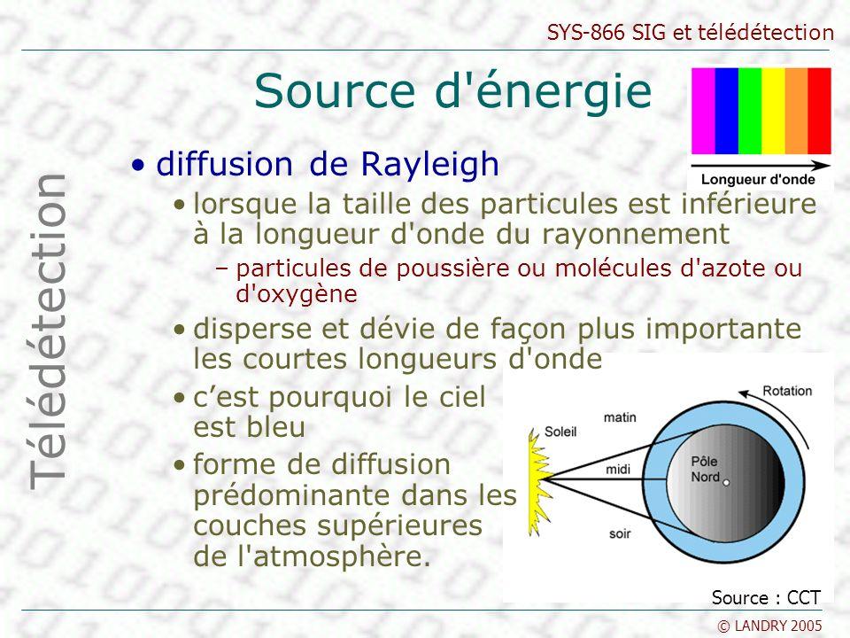Source d énergie Télédétection diffusion de Rayleigh