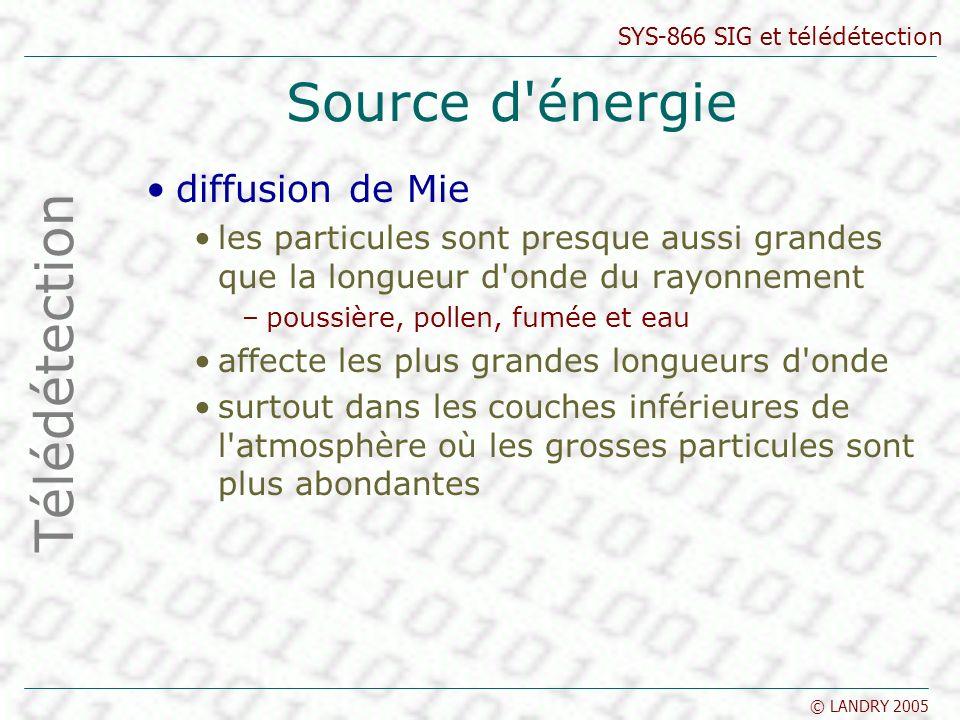 Source d énergie Télédétection diffusion de Mie