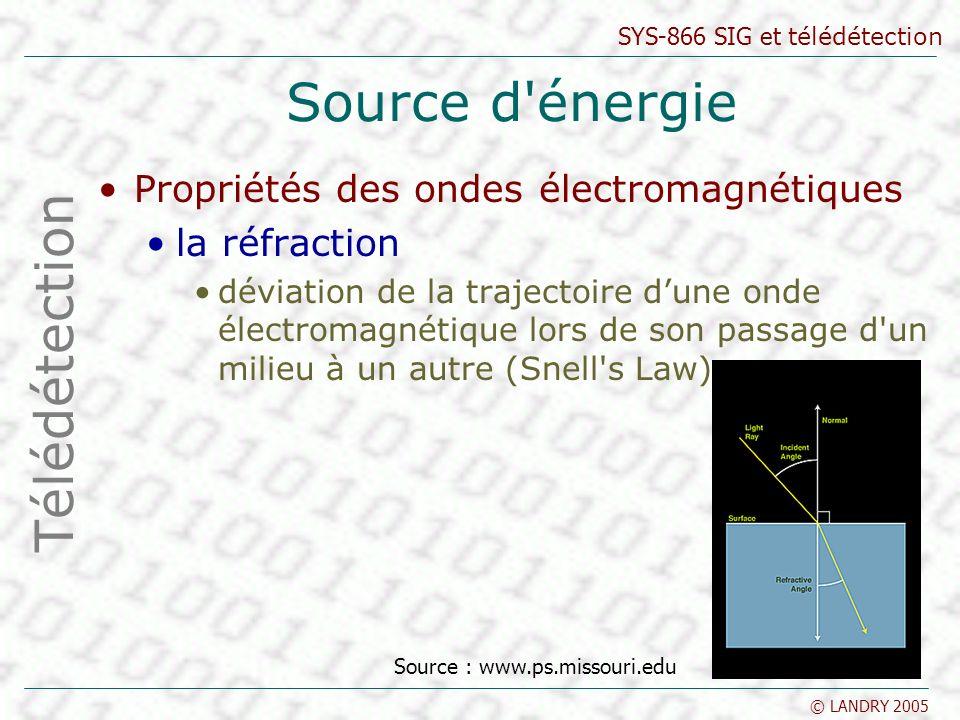 Source d énergie Télédétection Propriétés des ondes électromagnétiques