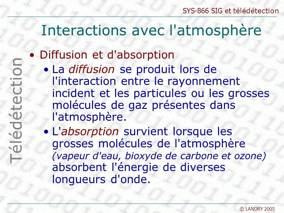 Interactions avec l atmosphère
