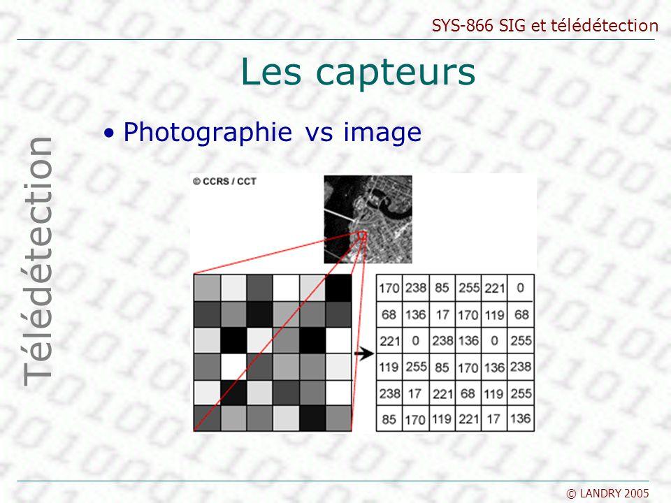 Les capteurs Photographie vs image Télédétection