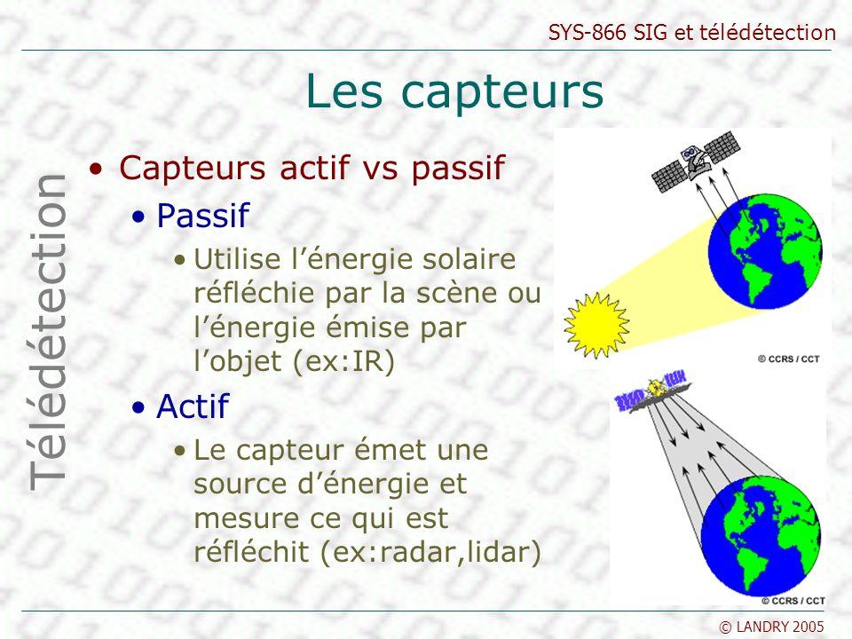 Les capteurs Télédétection Capteurs actif vs passif Passif Actif