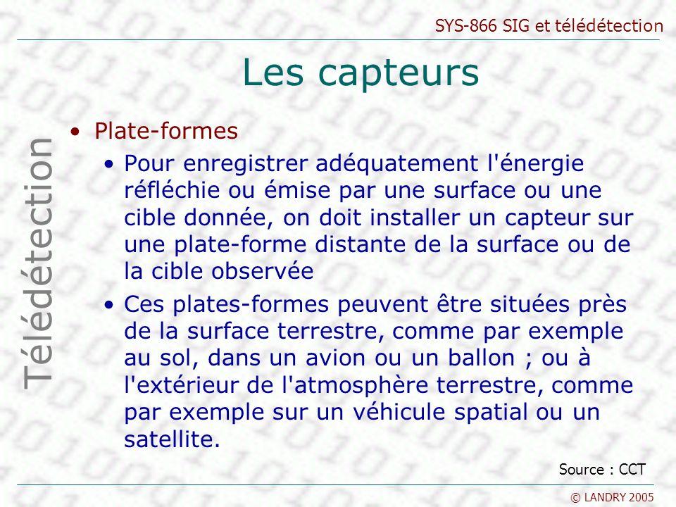 Les capteurs Télédétection Plate-formes