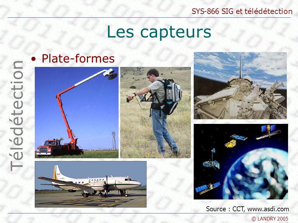 Les capteurs Plate-formes Télédétection Source : CCT, www.asdi.com