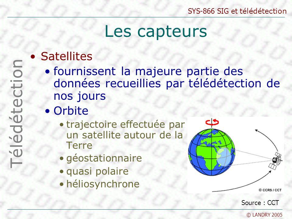 Les capteurs Télédétection Satellites