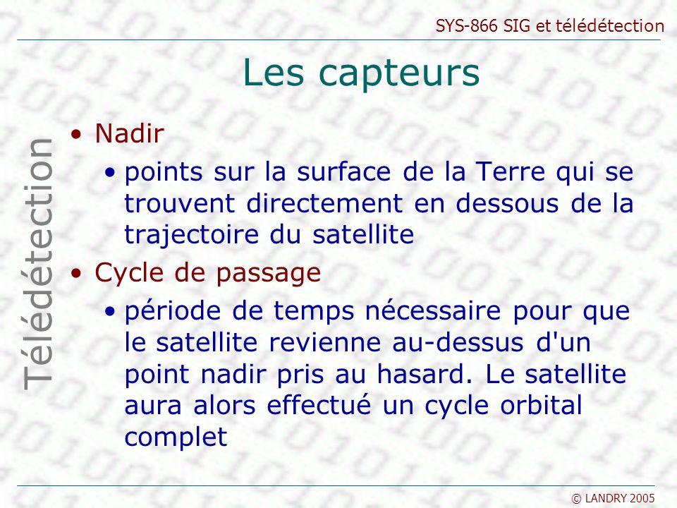 Les capteurs Télédétection Nadir
