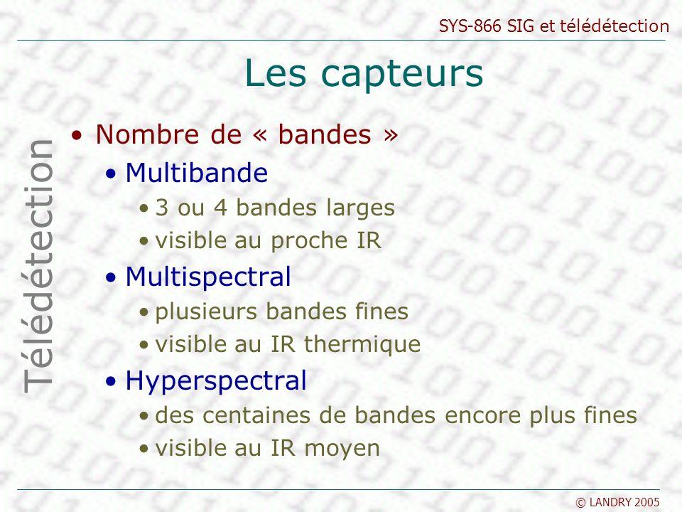 Les capteurs Télédétection Nombre de « bandes » Multibande