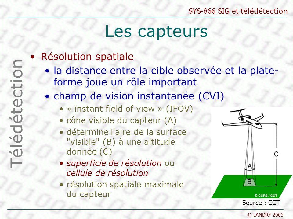Les capteurs Télédétection Résolution spatiale