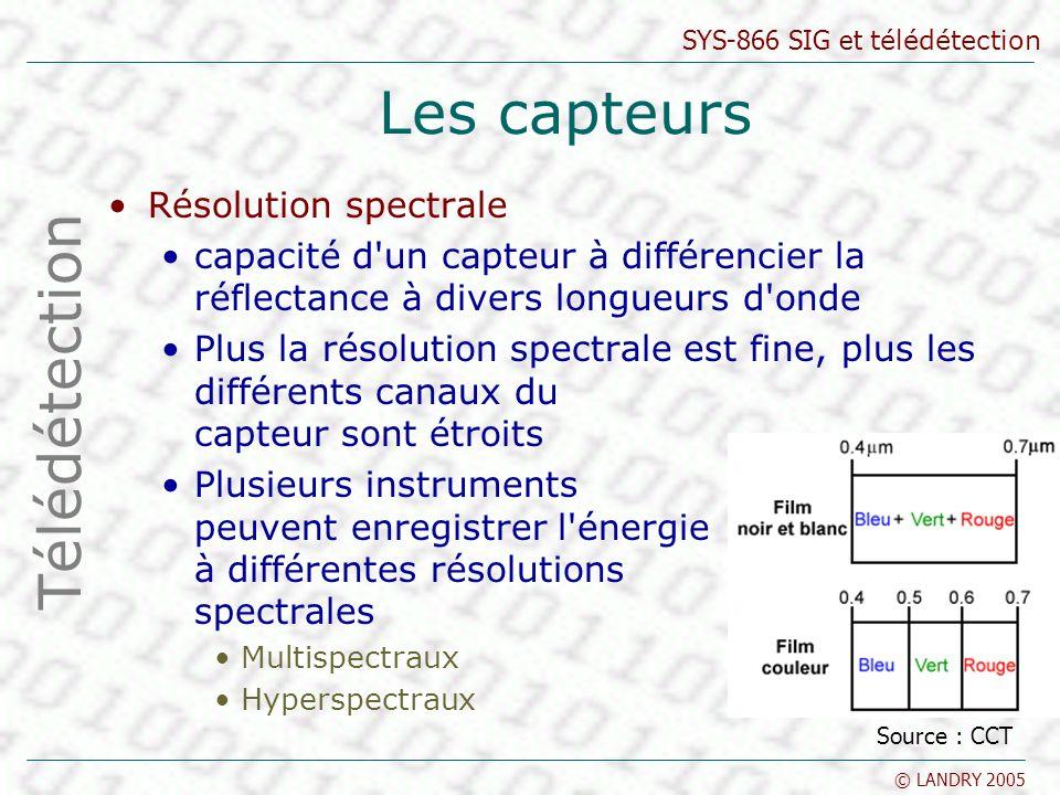 Les capteurs Télédétection Résolution spectrale