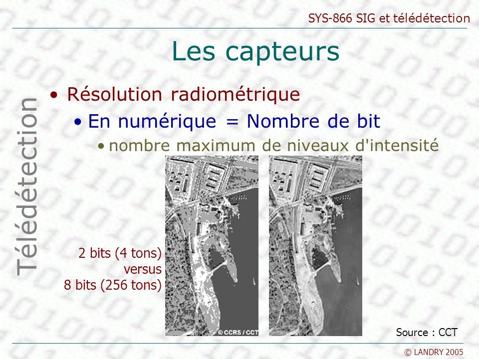 Les capteurs Télédétection Résolution radiométrique