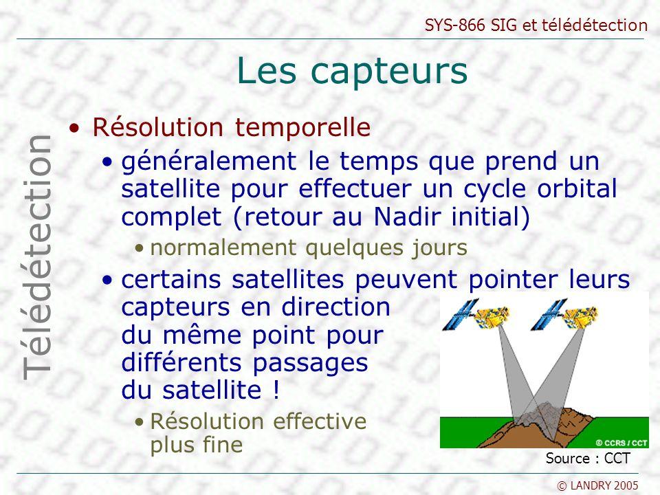 Les capteurs Télédétection Résolution temporelle