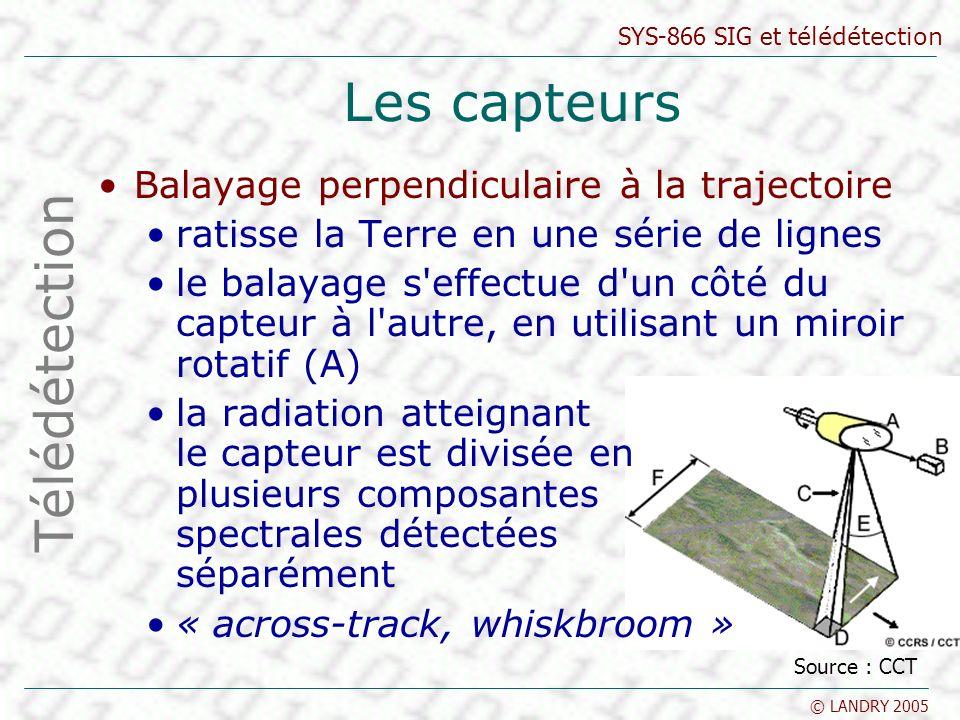 Les capteurs Télédétection Balayage perpendiculaire à la trajectoire