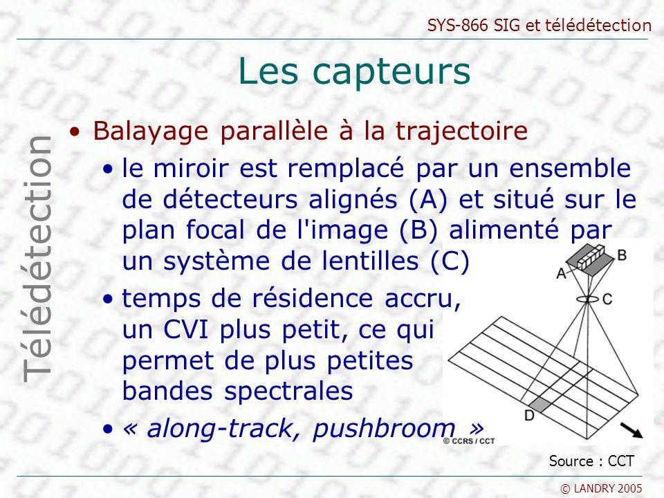 Les capteurs Télédétection Balayage parallèle à la trajectoire