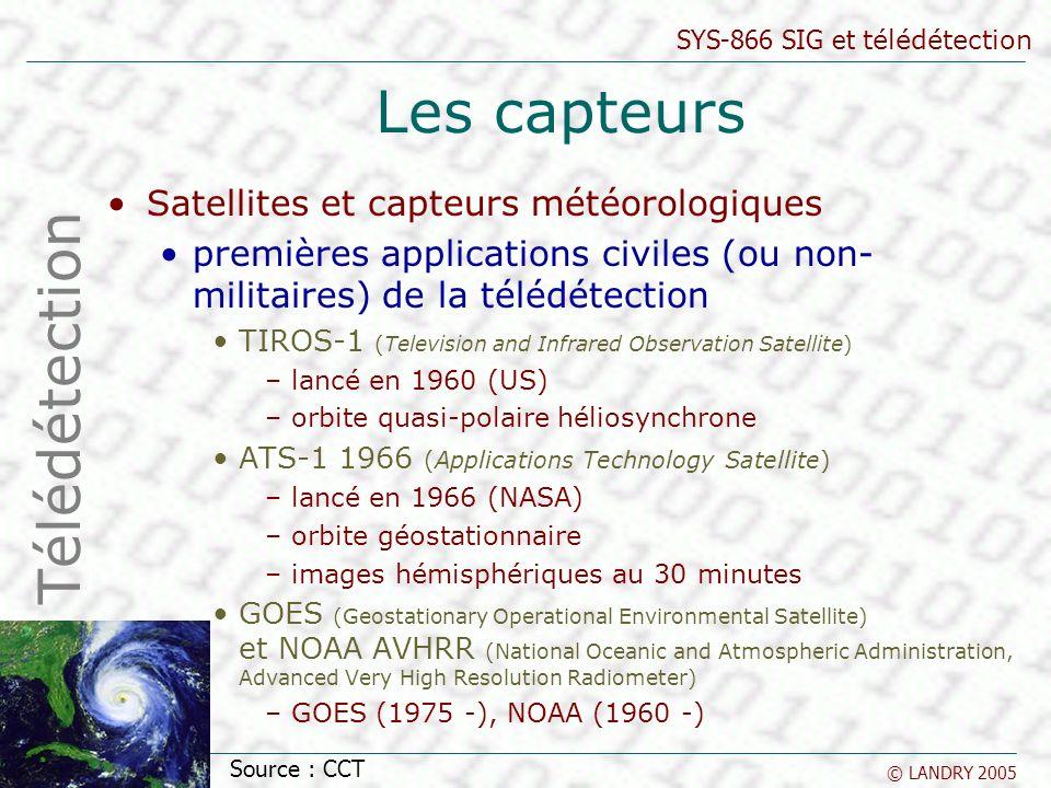 Les capteurs Télédétection Satellites et capteurs météorologiques